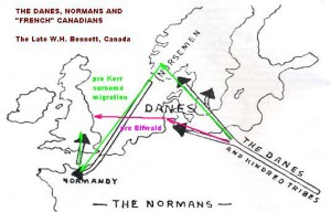 thenormans-Ker-migration