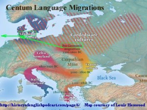 Centum Language Migrations