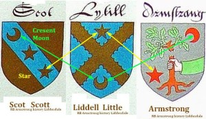 Scott, Little, Liddell, and Armstrong arms-crest moon star