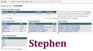 stephen-surname-distribution-3