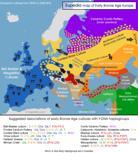 early_bronze_age_europe