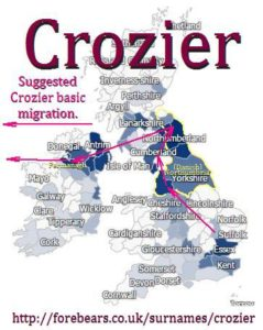 Suggested Crozier basic migration.