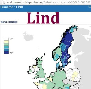 Lind distribution