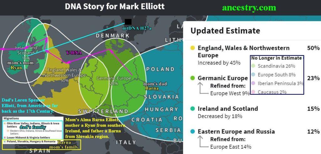 Proto Germanic R-U106 Haplogroup DNA Elwald Elliot – Elwald